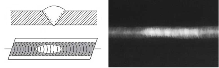 Radiographic Excess Weld Reinforcement